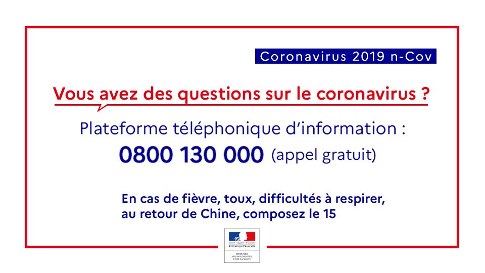 """Résultat de recherche d'images pour """"numero vert coronavirus france"""""""